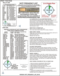 3-3-3 Radio Plan for SHTF Communications